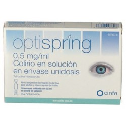 Optispring 0.5 mg/ml Colirio 10 Monodosis Solucion 0.5 ml